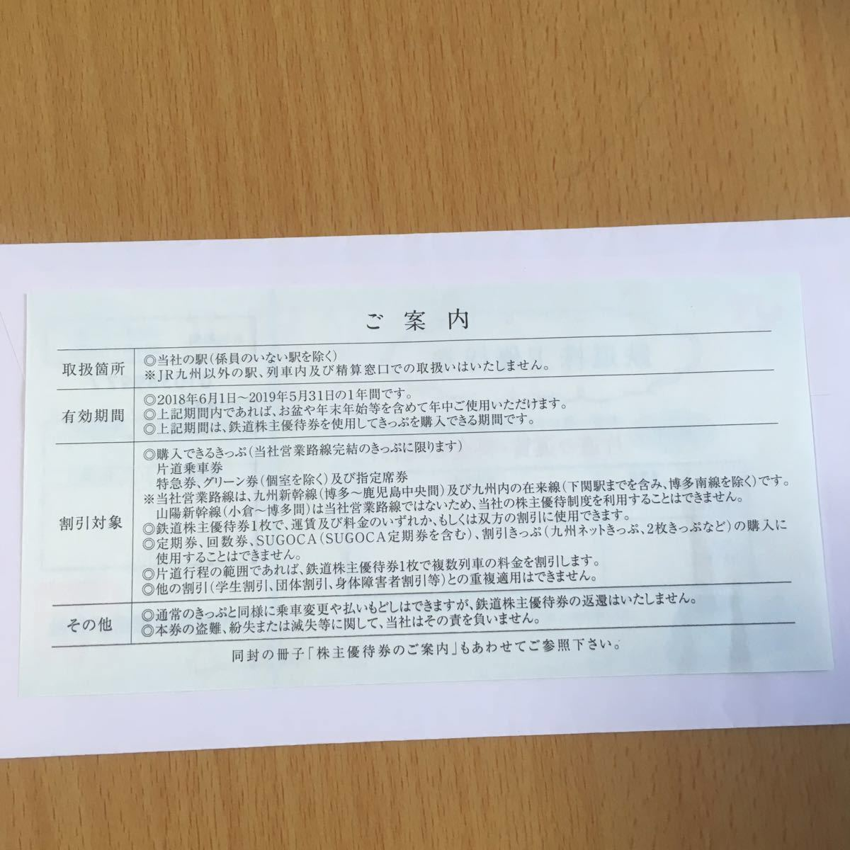 JR鉄道株主優待券_画像2