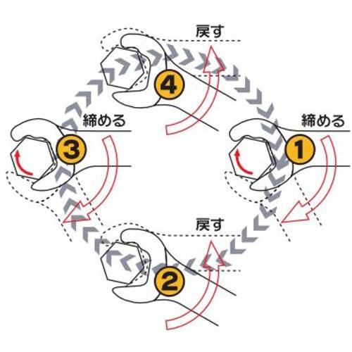 Pro-Auto・ラピッドスプラインギアレンチ・RSG-17・17mm・最速ツール誕生、早回し効果抜群です。クリックポスト発送可_画像2