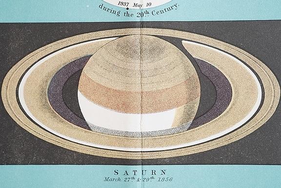 【1922年 古い天文図版 惑星 土星 イギリス紙もの】天文学 宇宙 ブロカント 英国ビンテージ レトロ アンティーク 古道具 紙物 インテリアに_画像3
