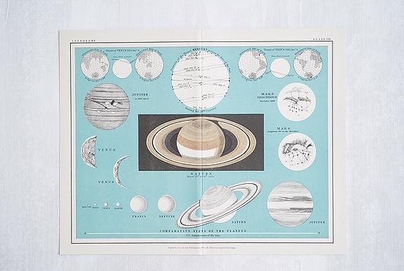 【1922年 古い天文図版 惑星 土星 イギリス紙もの】天文学 宇宙 ブロカント 英国ビンテージ レトロ アンティーク 古道具 紙物 インテリアに_画像1