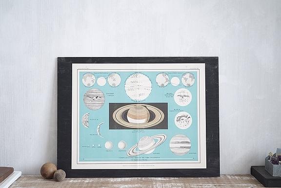 【1922年 古い天文図版 惑星 土星 イギリス紙もの】天文学 宇宙 ブロカント 英国ビンテージ レトロ アンティーク 古道具 紙物 インテリアに_画像8