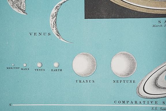 【1922年 古い天文図版 惑星 土星 イギリス紙もの】天文学 宇宙 ブロカント 英国ビンテージ レトロ アンティーク 古道具 紙物 インテリアに_画像4