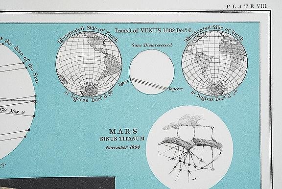 【1922年 古い天文図版 惑星 土星 イギリス紙もの】天文学 宇宙 ブロカント 英国ビンテージ レトロ アンティーク 古道具 紙物 インテリアに_画像6