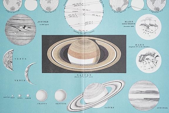 【1922年 古い天文図版 惑星 土星 イギリス紙もの】天文学 宇宙 ブロカント 英国ビンテージ レトロ アンティーク 古道具 紙物 インテリアに_画像2