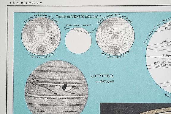 【1922年 古い天文図版 惑星 土星 イギリス紙もの】天文学 宇宙 ブロカント 英国ビンテージ レトロ アンティーク 古道具 紙物 インテリアに_画像7