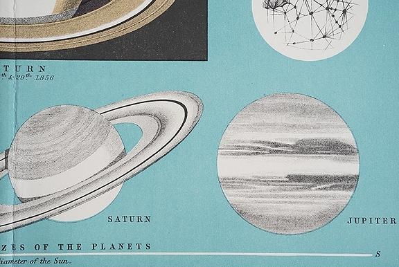 【1922年 古い天文図版 惑星 土星 イギリス紙もの】天文学 宇宙 ブロカント 英国ビンテージ レトロ アンティーク 古道具 紙物 インテリアに_画像5
