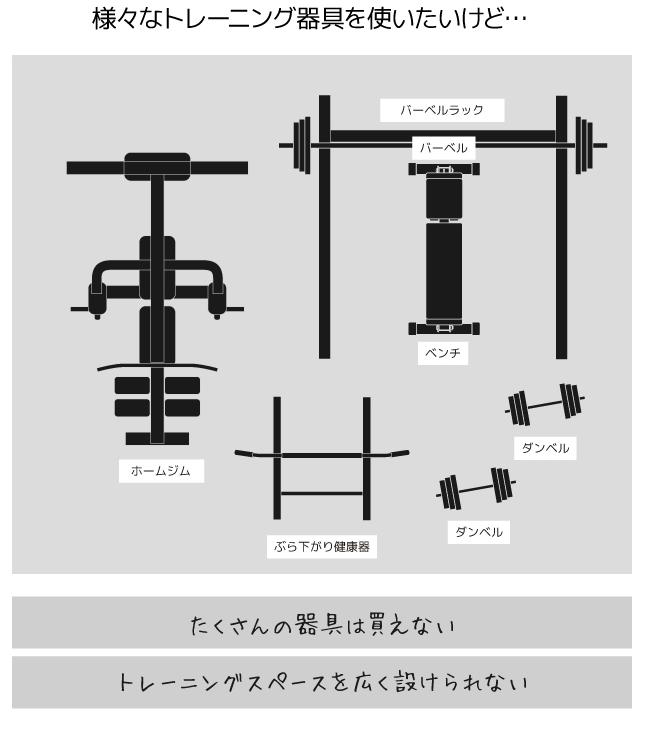 【限定数台】 最新 パワーラック トレーニング エクササイズ ベンチ ダンベル バーベル デッドリフト スクワット_画像3