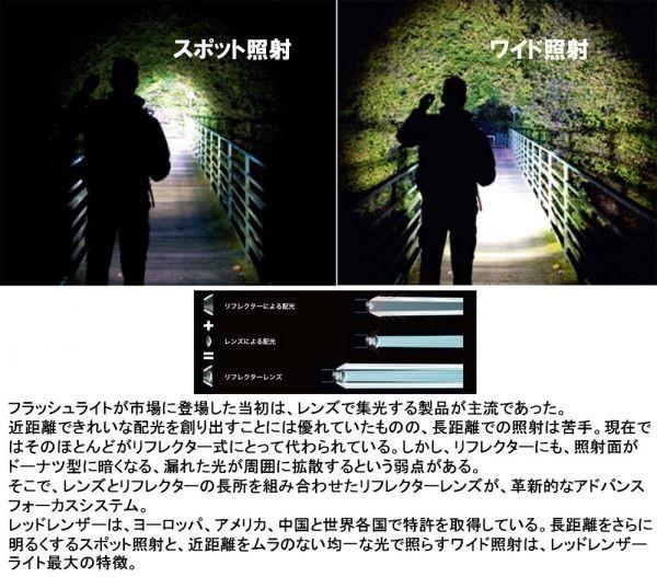 アウトドア 照明 レッドレンザー ヘッドライトH7.2 7297_画像5