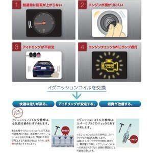 送料無料 安心の日本品質 日本特殊陶業 アルト HA22S NGK イグニッションコイル U5157 3本_画像2