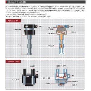 送料無料 安心の日本品質 日本特殊陶業 ワゴンRソリオ MA64S NGK イグニッションコイル U5157 4本_画像3