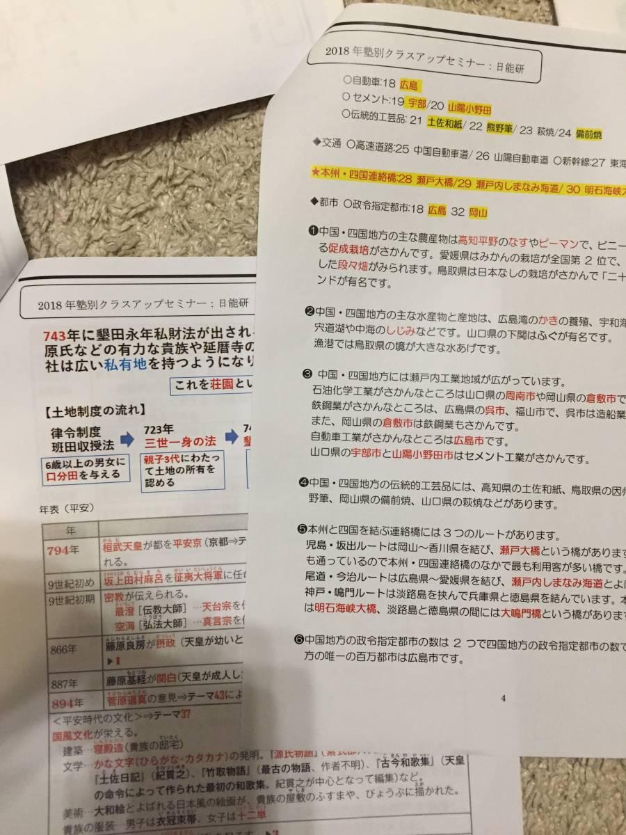 日能研 クラスアップ 対策