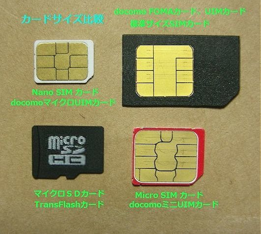 NTTドコモSIMカード未実装でのアクティベーション制限回避等にdocomo未開通ミニUIMカードMicroSIMサイズMiniUIMマイクロSIMカード_P_画像5
