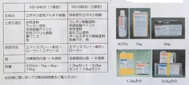 高防錆プライマー「サビランジャー 2液型(3:1) NS-6800(旧:NS-1117) 1.2㎏セットx4」セントラル産業_画像2