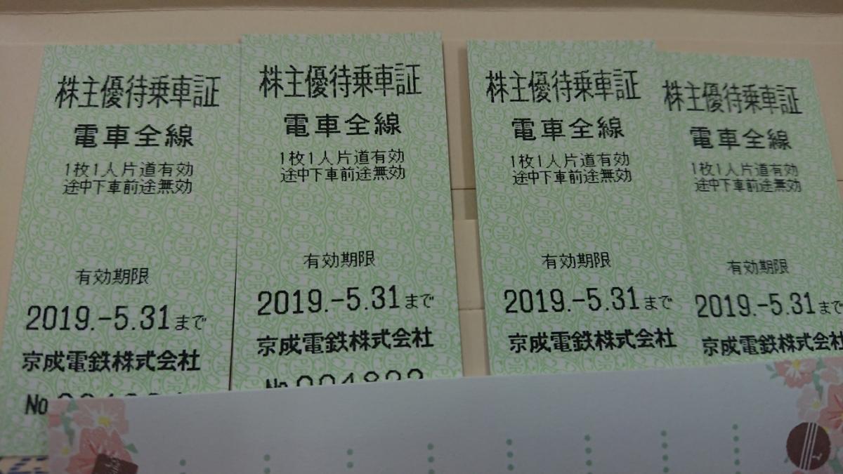 京成電鉄株主乗車券