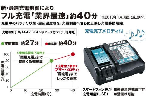 新品未使用 マキタ充電式クリーナー(高容量バッテリー搭載) CL181FDZW+急速充電器DC18RF +Li-ionバッテリーBL1860B即決価格で送料無料_お届けするのは最新モデルDC18RFです