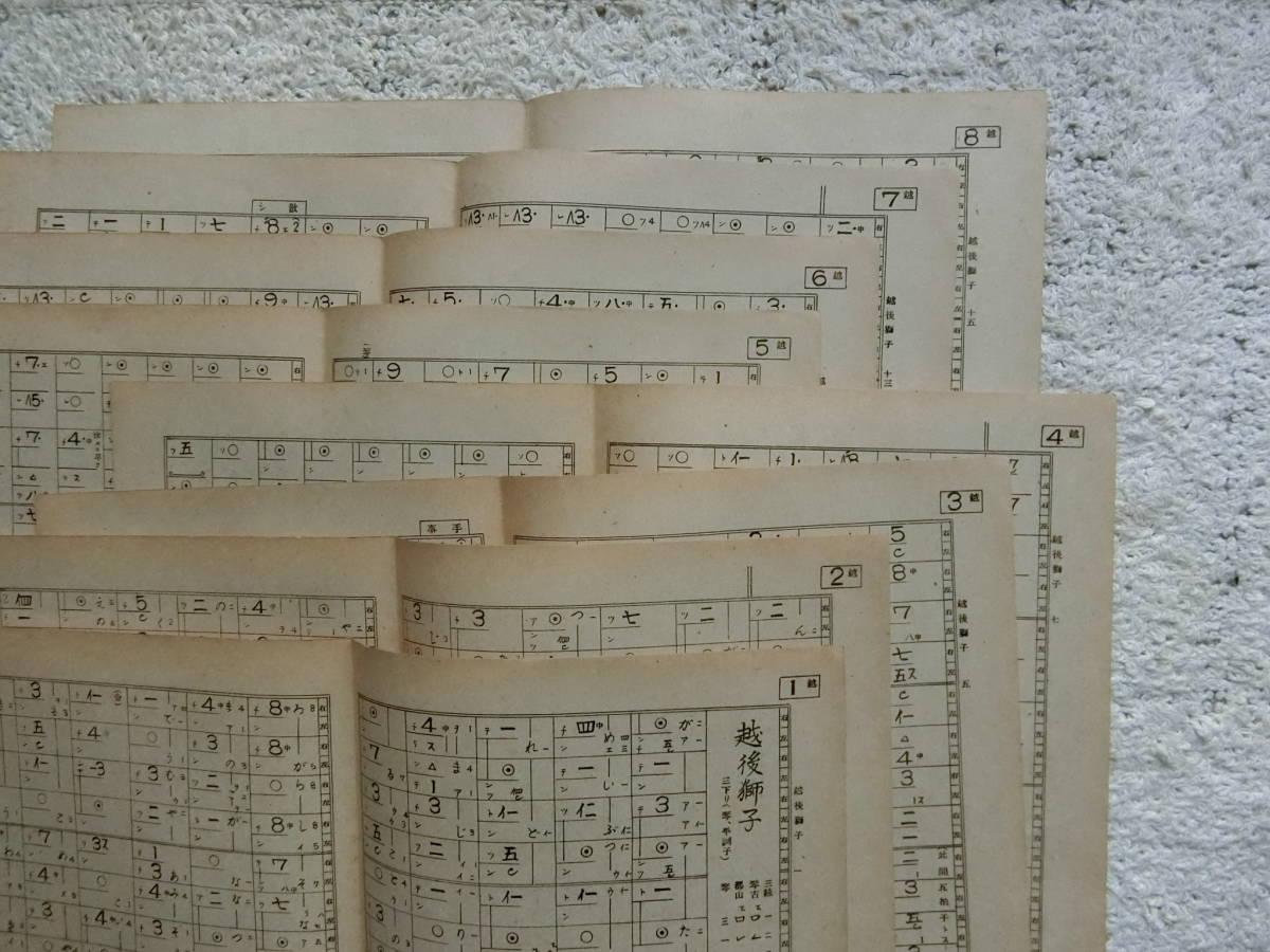 三味線楽譜 大和統一著(地唄)越後獅子  昭和12年発行_画像3