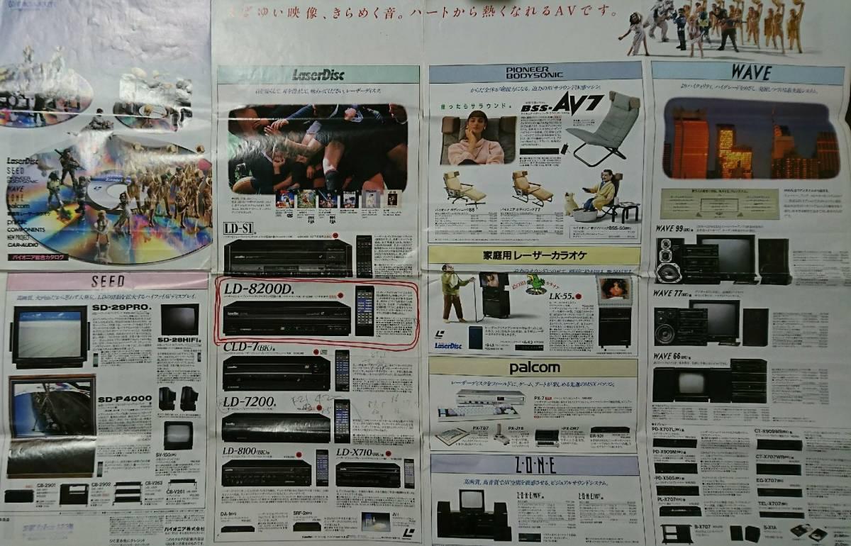 パイオニア pioneer 総合 カタログ 1986 / 11 昭和レトロ_画像3