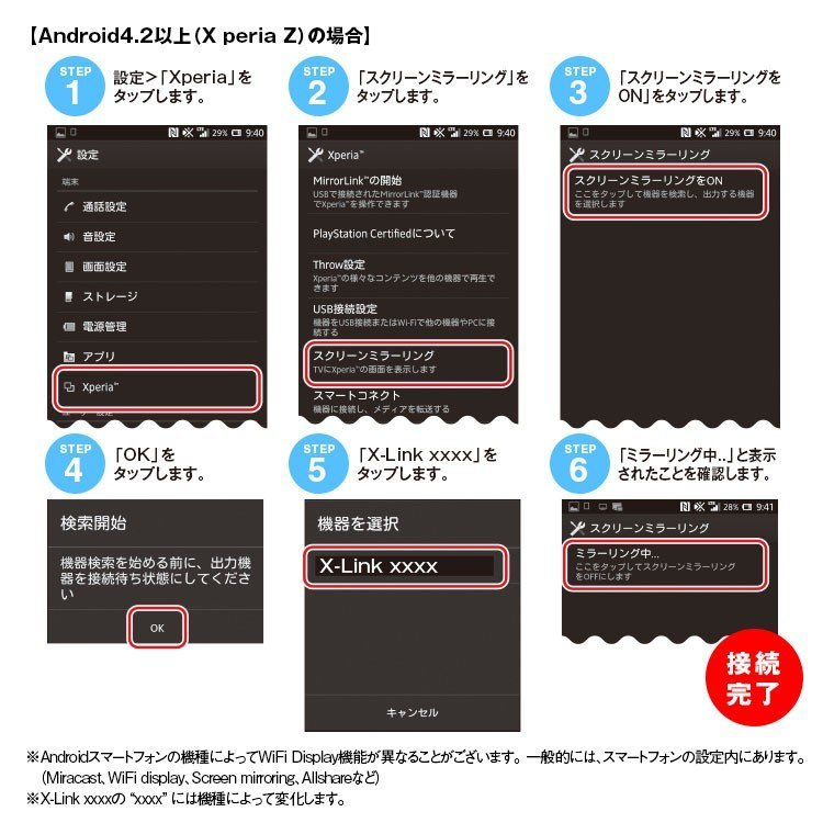 1円 wifi ドングル スマホ画面をナビ表示 車載用 iPhone android ミラーリング Miracast Airplay_画像5