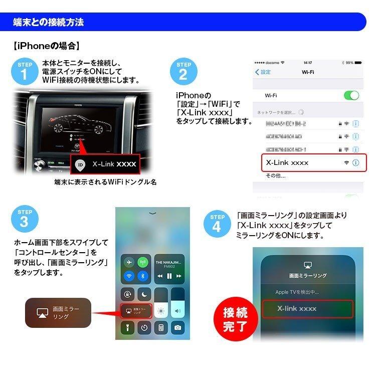 1円 wifi ドングル スマホ画面をナビ表示 車載用 iPhone android ミラーリング Miracast Airplay_画像4