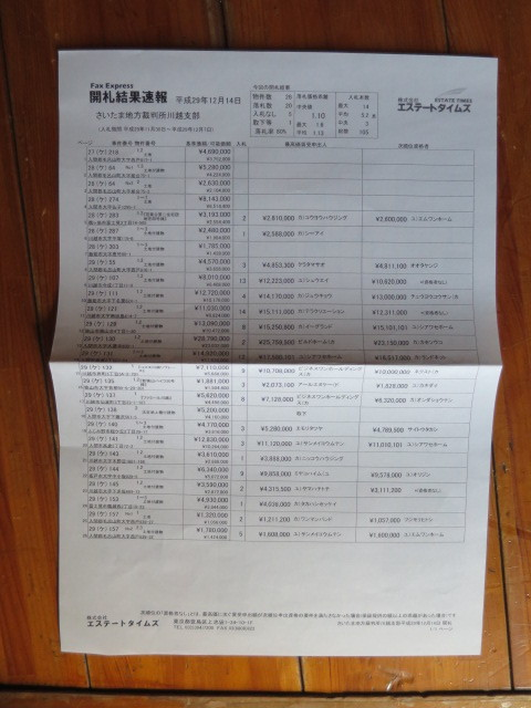 H29 不動産競売情報 さいたま地裁川越支部 計11冊  開札結果付き_画像3