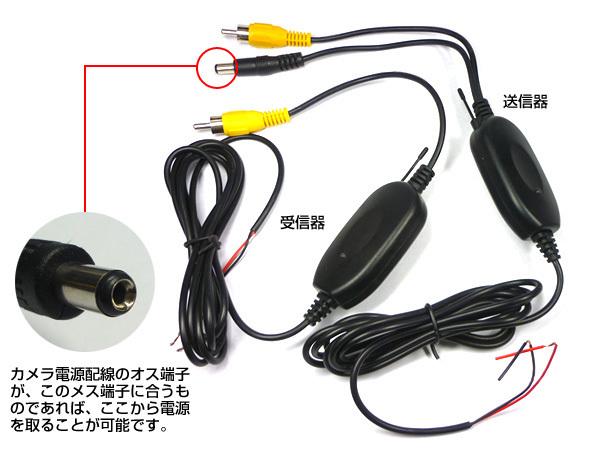 メール便可 車用 無線 ビデオトランスミッター 2.4GHz 送信機受信機 セット バックカメラ等 ワイヤレス化/d23К_画像3