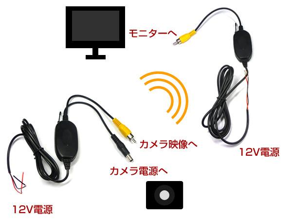 メール便可 車用 無線 ビデオトランスミッター 2.4GHz 送信機受信機 セット バックカメラ等 ワイヤレス化/d23К_画像2