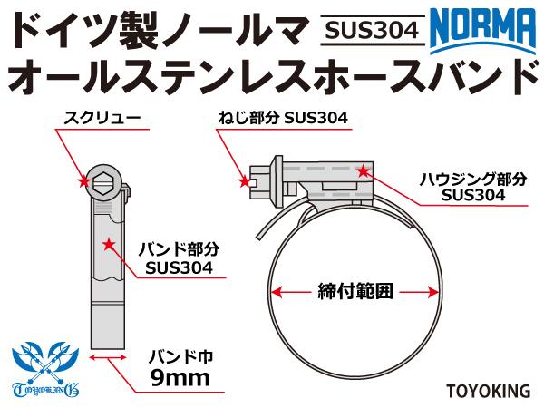 オール ステンレス SUS304 ドイツ製 ノールマ ホースバンド SGT-W4/9 締付範囲 40-60mm 幅9mm 2個1セット 国産車 外車 等 吸気系 汎用品_画像4