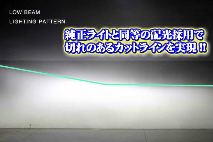 [FGS1]純正球の3倍以上 レジアスエース KDH.TRH.GDH20#.21#.22# H22.07~H24.04 HB4 車種別 LED フォグランプセット 車検対応 6500k 8000LM_画像4