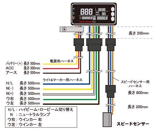 GPZ900Rに使用 スタックメーター他 SDアルティス製_画像8