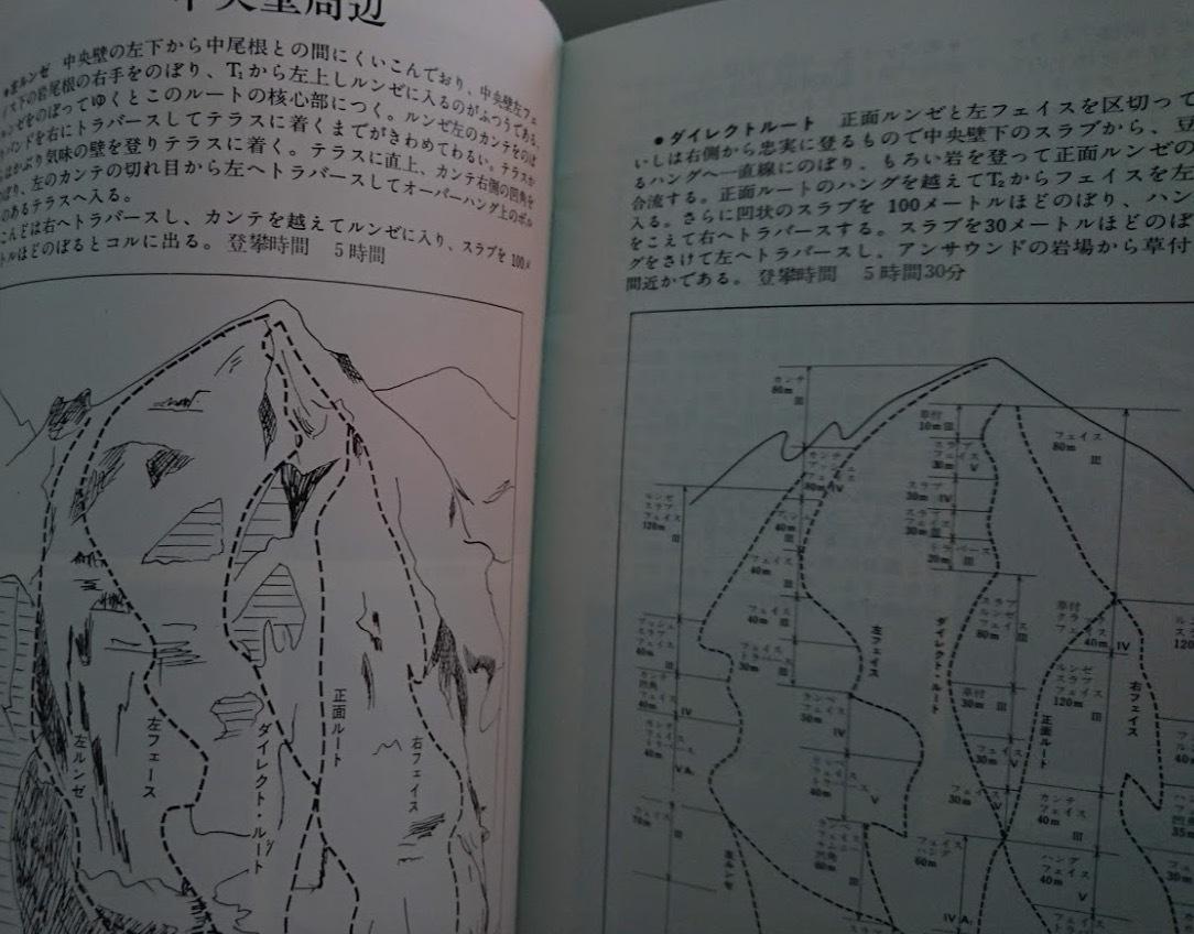 谷川岳の岩場 - ルート図解集_画像4