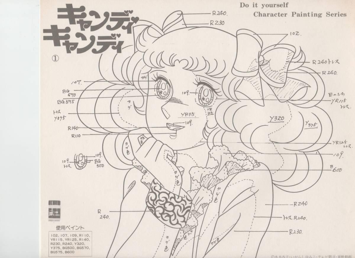 東映 Character Painting Series キャンディキャンディ