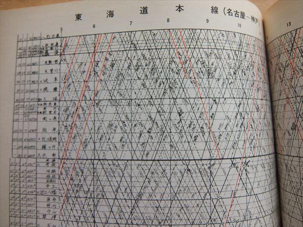 1303 鉄道ダイヤ情報 1978 秋 _画像8
