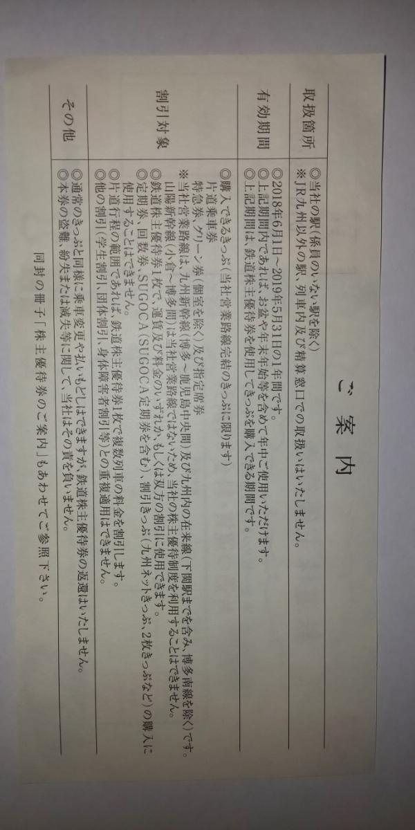 JR九州 鉄道株主優待券1枚_画像2
