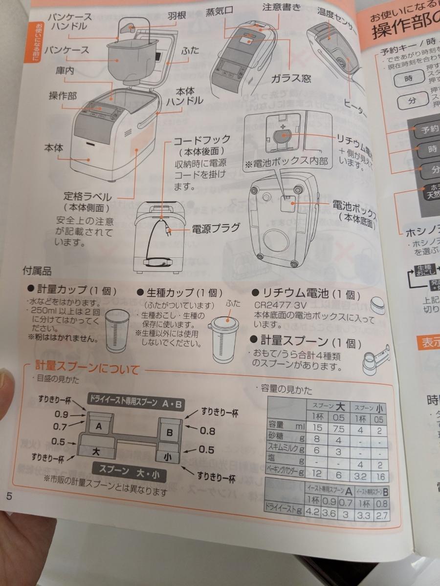 エムケー 自動ホームベーカリー ふっくらパン屋さん 1.5斤タイプ HB-150 _画像9