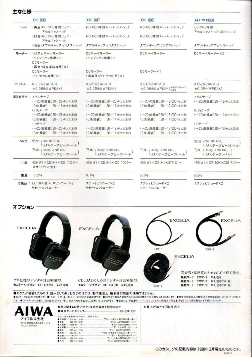 AIWAの古いステレオカセットデッキEXCELIA総合カタログ(1988年6月)_画像5