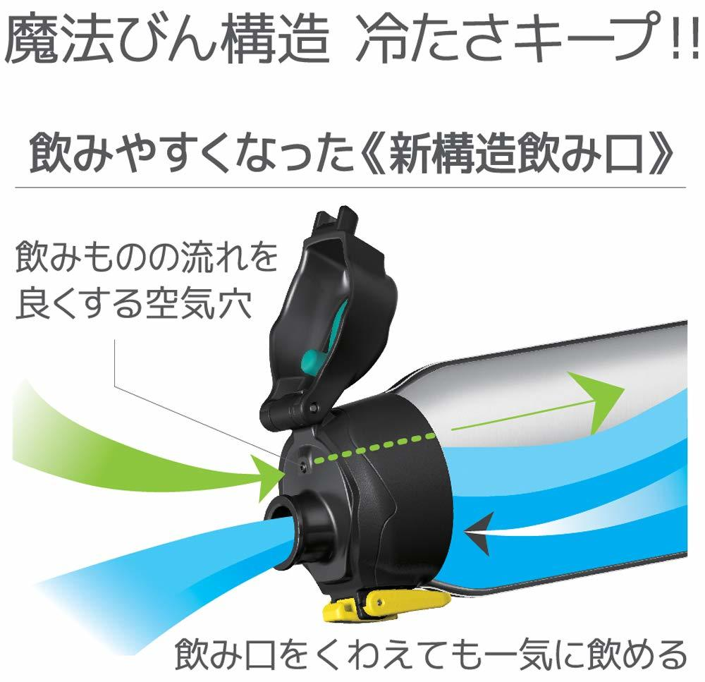 M1066■未使用品■サーモス 水筒 真空断熱スポーツボトル ブラックカモフラージュ 1.0L FHT-1000F BK-C_画像4