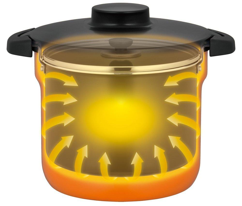 M1061■未使用品■サーモス 真空保温調理器 シャトルシェフ 4.3L (4~6人用) オレンジ 【調理鍋ふっ素コーティング加工】 KBJ-4500 OR_画像2