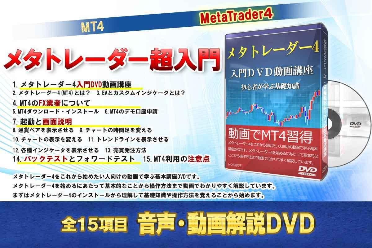 メタトレーダー4入門DVD動画講座 初心者が学ぶ基礎知識_画像2
