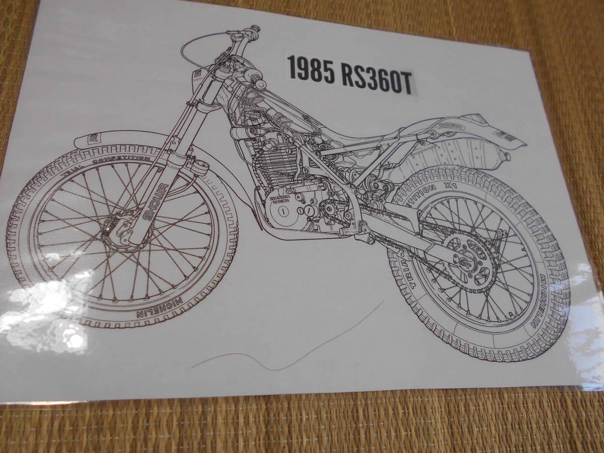 透視イラスト 1985年 RS360T_画像1