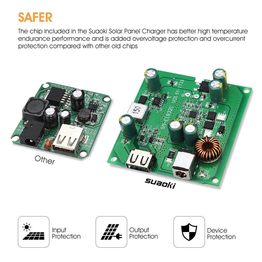 suaokiソーラーチャージャー 100W ソーラーパネル 高変換効率 折りたたみ式 USB DC(18V)出力端子 ソーラー充電器 防災 非常用_画像8