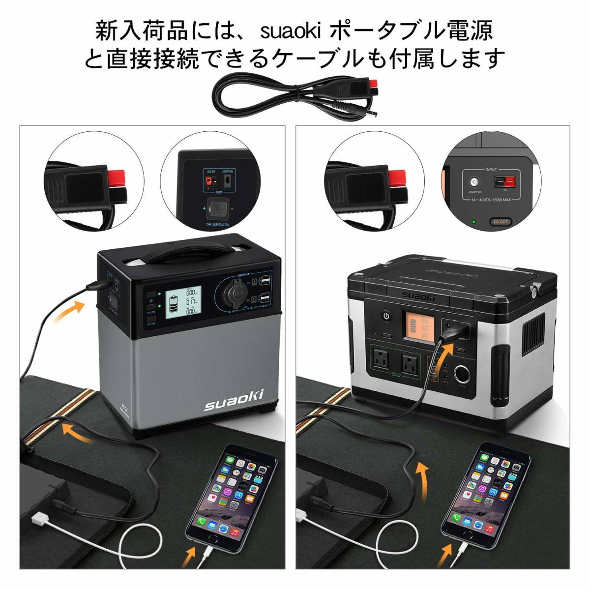 suaokiソーラーチャージャー 100W ソーラーパネル 高変換効率 折りたたみ式 USB DC(18V)出力端子 ソーラー充電器 防災 非常用_画像2