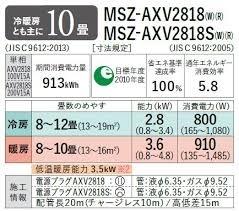 三菱電機製 ルームエアコン 新品未開封品 MSZ-AXV-2818S-R-IN  壁掛型_画像5