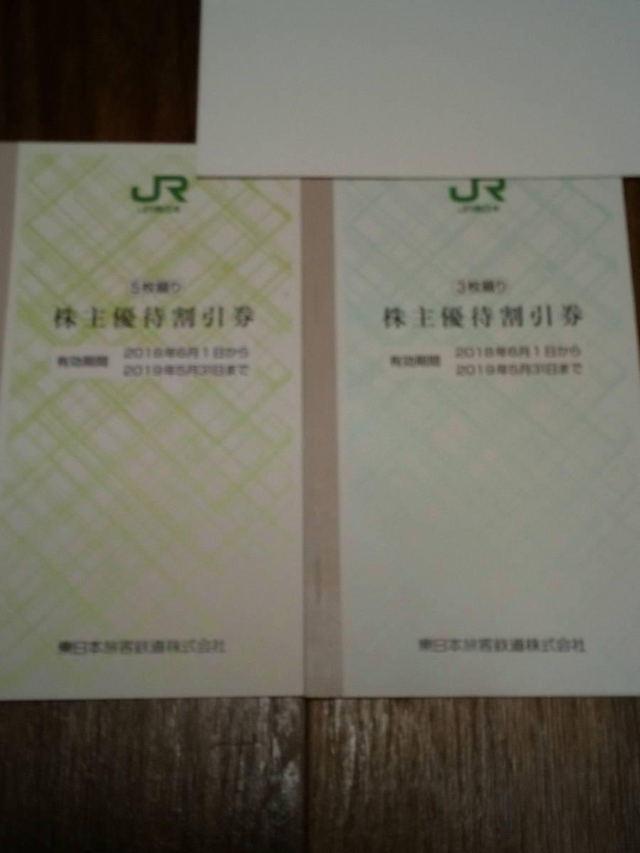 JR東日本株主優待割引券 2割引8枚