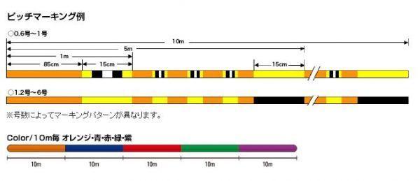 新品 クレハシーガー グランドマックスPE X8/エックスエイト 200m 2.5号 40LB 激安_画像3