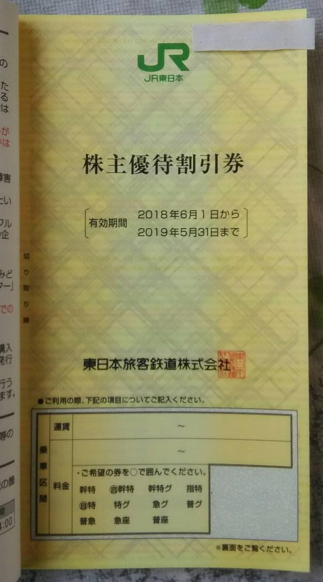 JR東日本株主優待割引券2枚