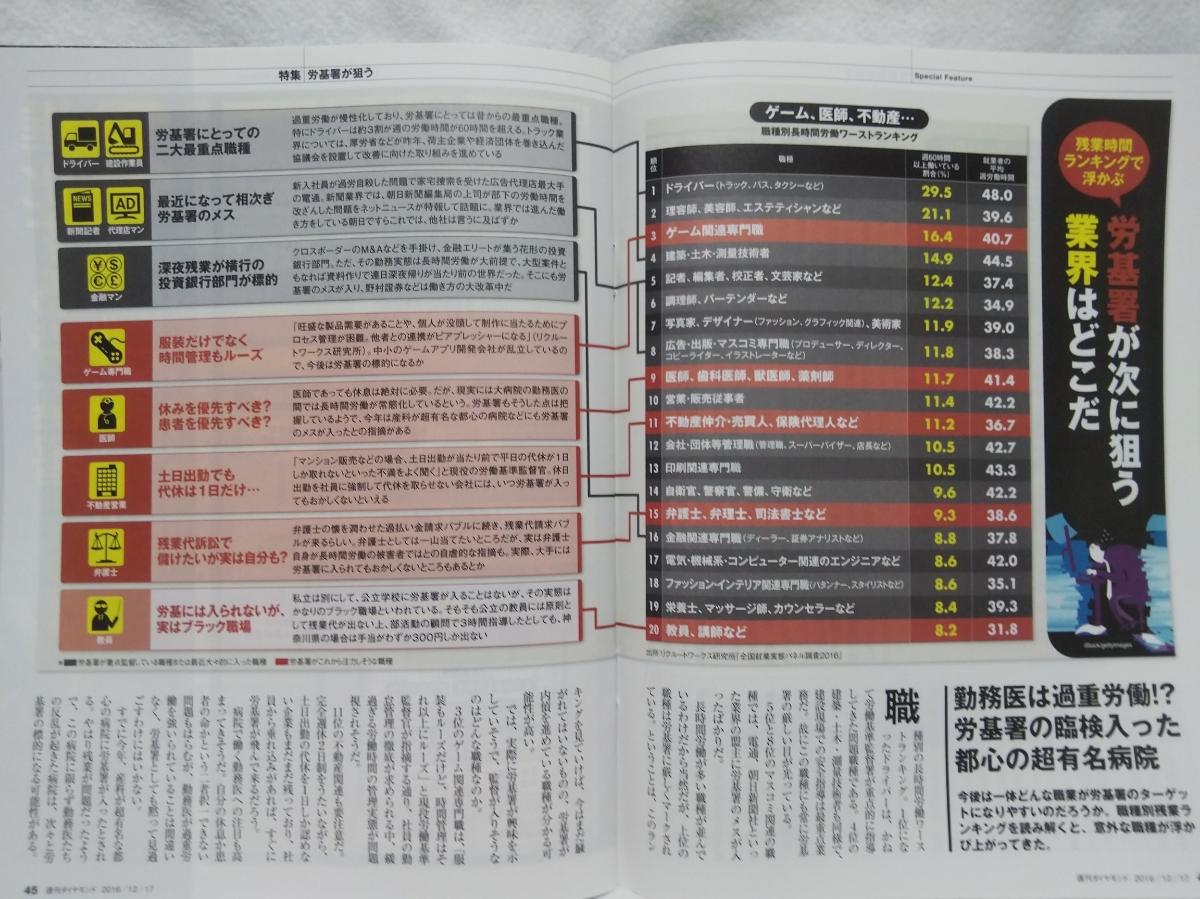 週刊 ダイヤモンド 労基署 2014/12/20 2016/12/17 2017/5/27 _画像6