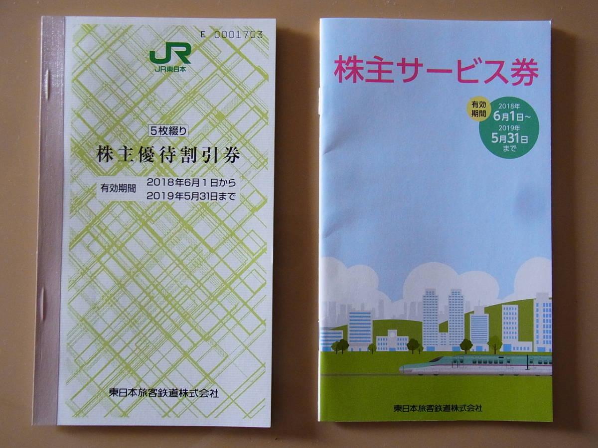 JR東日本 株主優待割引券