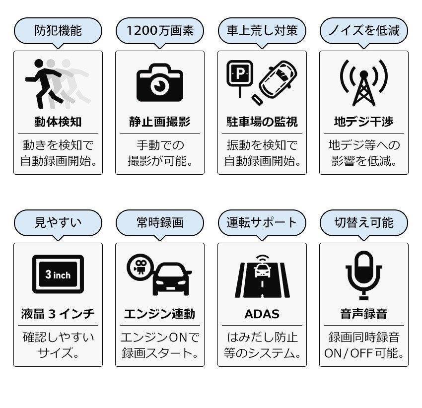 2019版 GPS/ADAS/WDR/4K! 対応 高画質 広角170° ミニ ドラレコ 搭載 ドライブ レコーダー 衝撃録画 常時録画 駐車監視 動体検知 3インチ_画像4