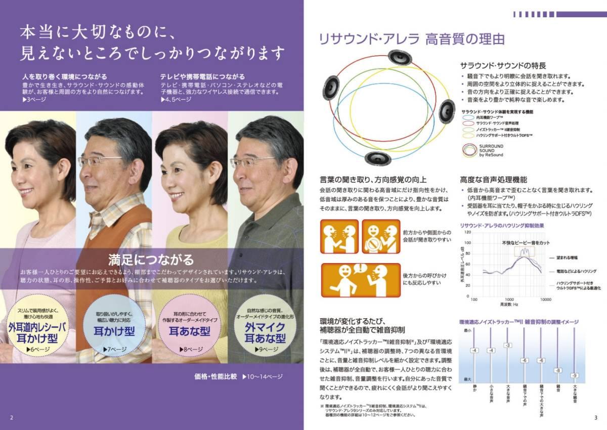 定価306000円 リサウンド アレラ5 AL561 DRE 両耳 resound リモコン付き ユナイト unite_画像7