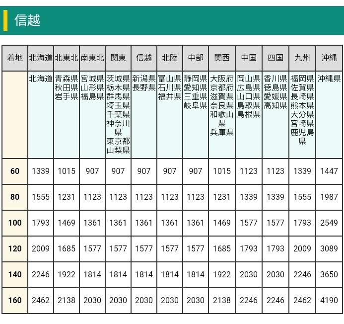 十四代 播州山田錦 中取り純米吟醸 1800ml 高木酒造 未開栓 2本セット 製造年月2019.04_画像9